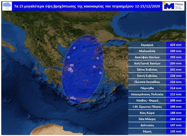 Βροχοπτώσεις meteo.gr